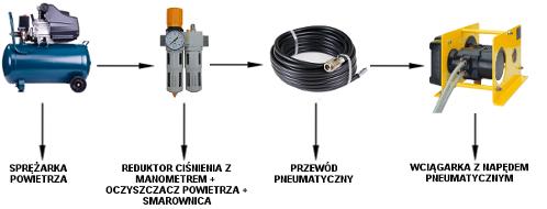 kompletny zestaw do wciągarki pneumatycznej
