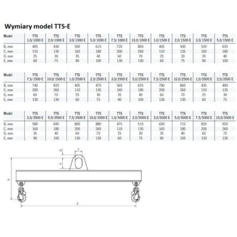 Yale Tigrip TTS 1,0/2500 E - wymiary