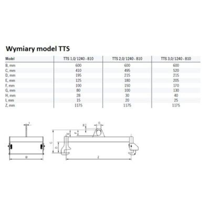 Yale Tigrip TTS 1,0/1240-810 - wymiary