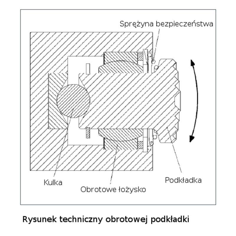 Yale Tigrip TSZ 0,5 - rysunek techniczny obrotowej podkładki
