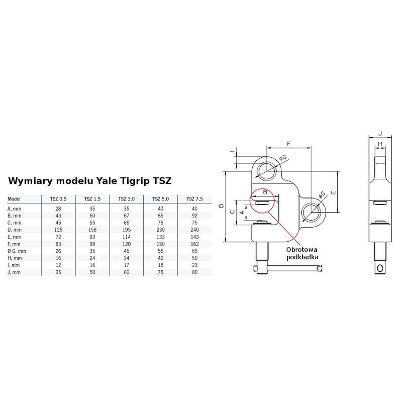 Yale Tigrip TSZ - uchwyt śrubowy do blach i elementów konstrukcyjnych - wymiary