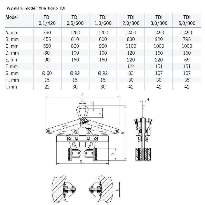 Yale Tigrip TDI 0,1/420 - wymiary