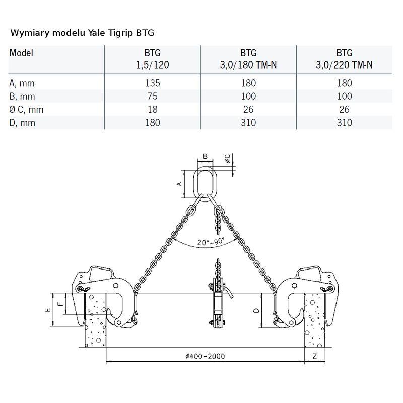 Yale Tigrip BTG 3,0/180 TM-N - wymiary