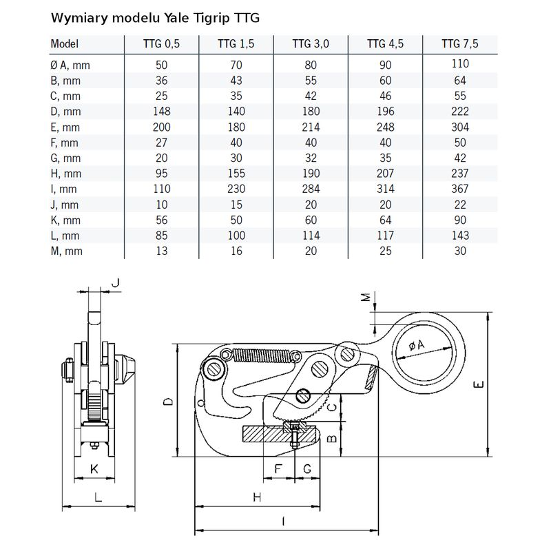 Yale Tigrip TTG 0,5 - wymiary