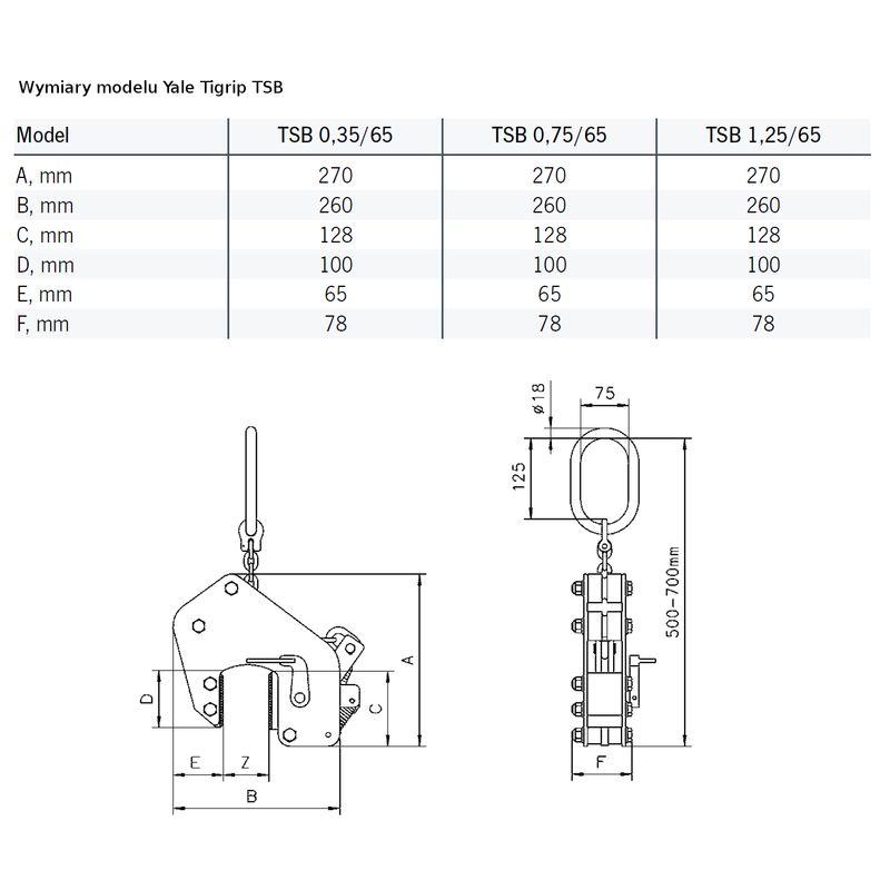 Yale Tigrip TSB 1,25/65 - wymiary