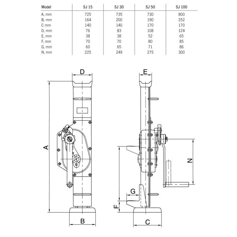 Steel Jack SJ 15 - wymiary