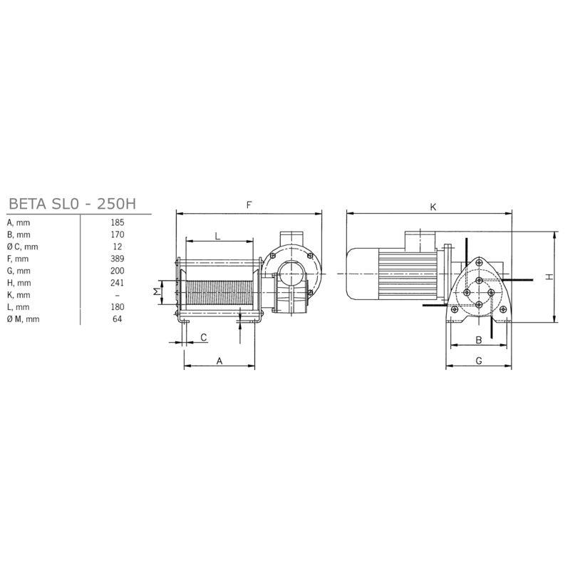 Pfaff BETA SL0 250H - Pfaff BETA SL0 250H - wymiary