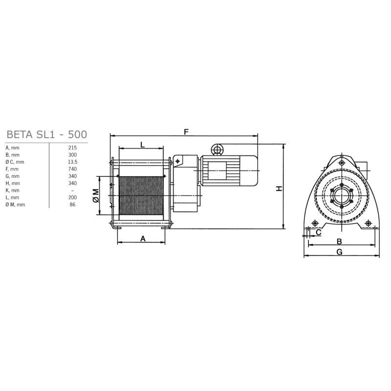Pfaff BETA SL1 500 - wymiary