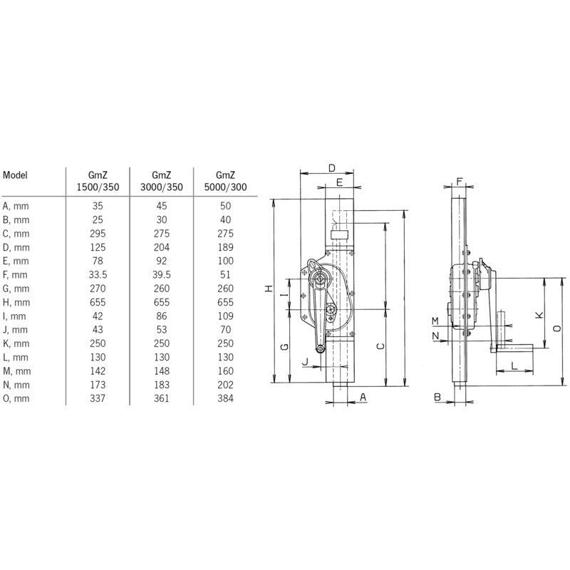 Pfaff GmZ 1500/350 - wymiary