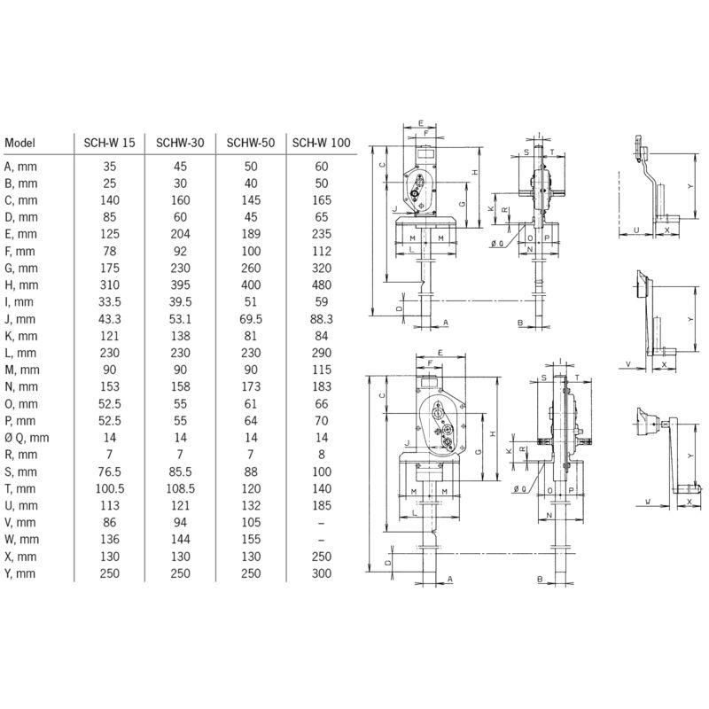 Pfaff SCH-W 100 - wymiary