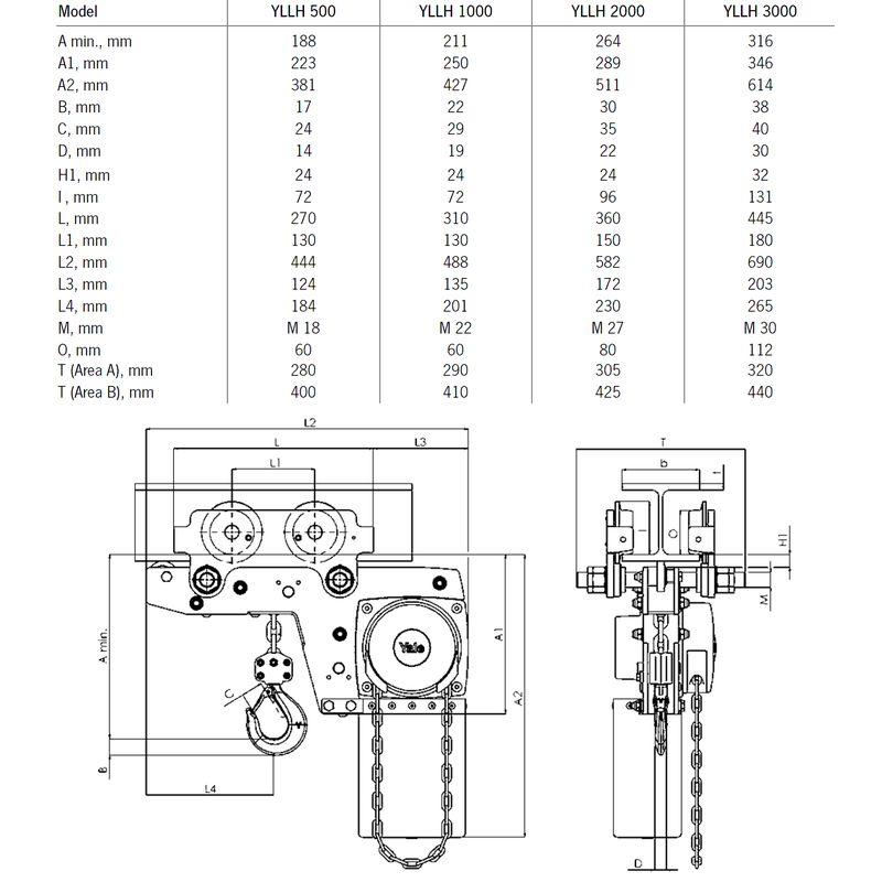 Yalelift LHP/G 1000 kg - wymiary