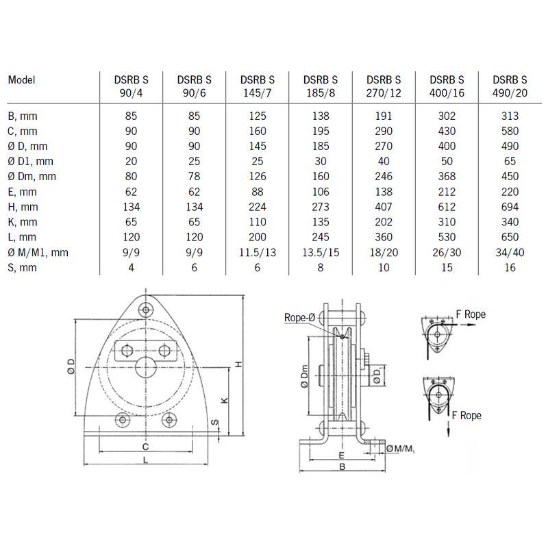 Pfaff DSRB S 90/4 - Pfaff DSRB S - stacjonarne zblocze o niskich oporach toczenia - wymiary