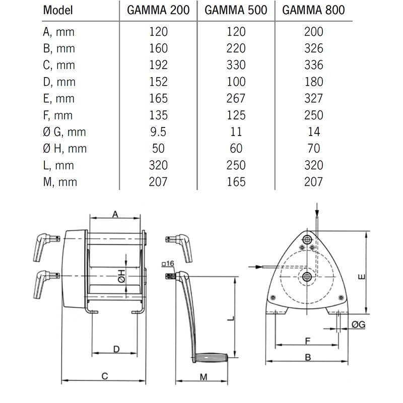 Pfaff SW-K GAMMA - ręczna aluminiowa wciągarka linowa - wymiary