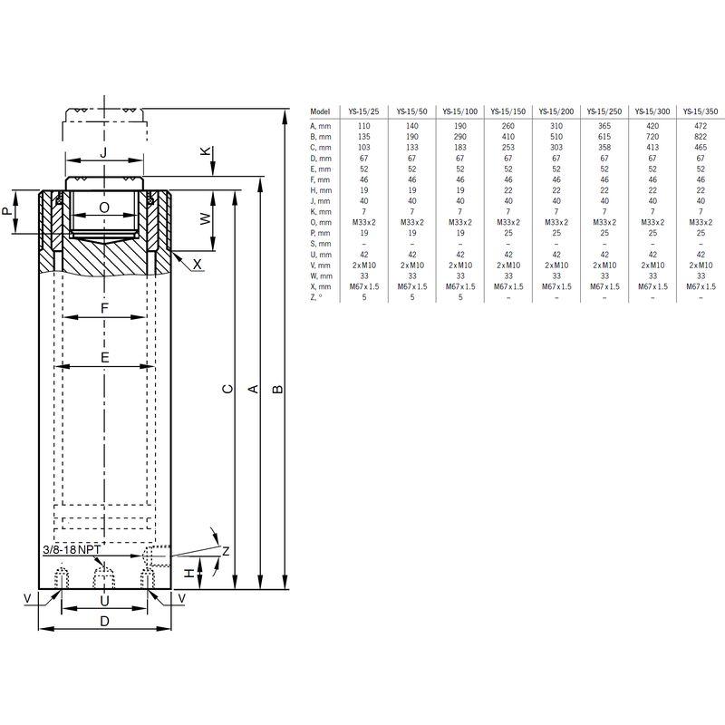 Yale YS 15 ton - wymiary