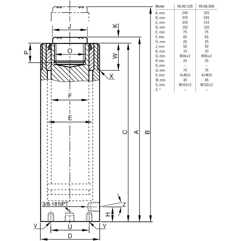 Yale YS 30 ton - wymiary