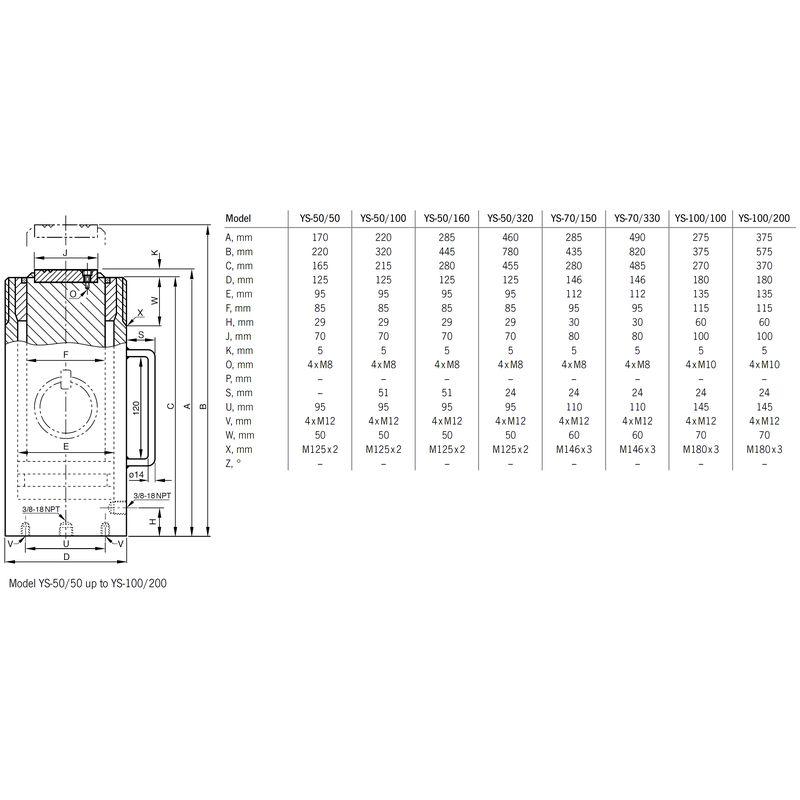 Yale YS 50 ton - wymiary