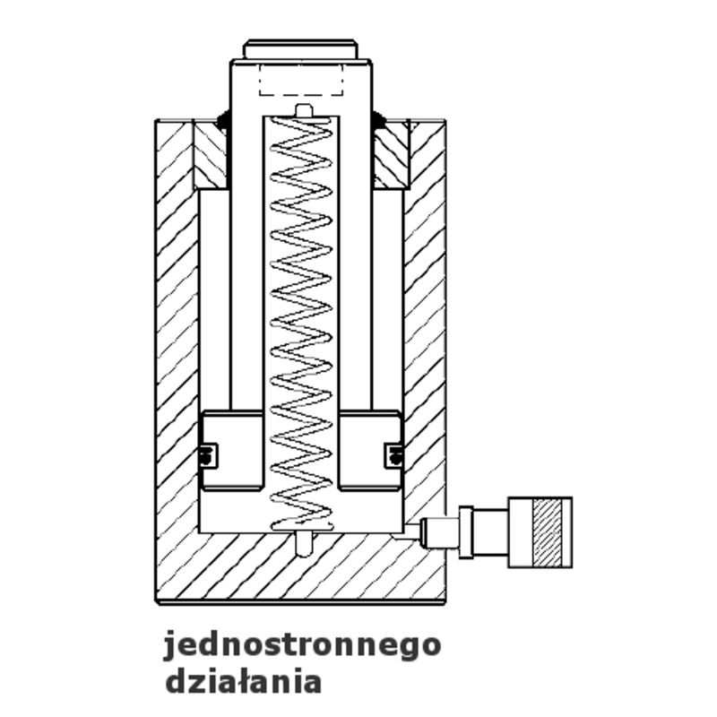 Yale YS 10 ton - schemat