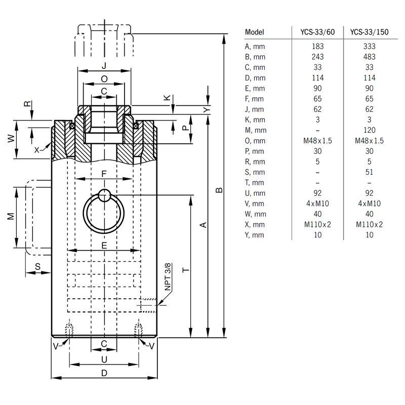 Yale YCS 33 tony - wymiary